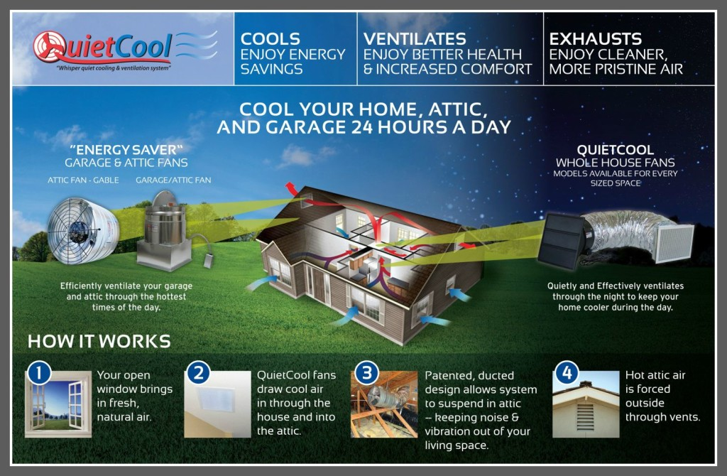 quitecool-cool-your-house-cheaper-orange-county